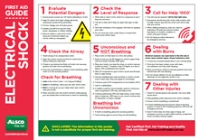 First Aid Guide to Electrical Shock